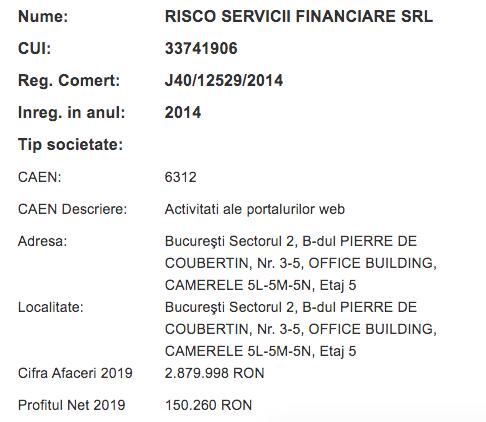 Date si informatii oficiale de identificare ale firmei Risco Servicii Financiare SRL